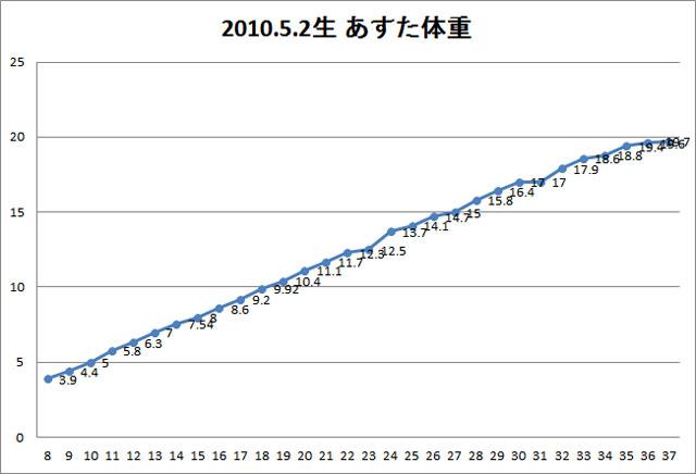 20110117.jpg