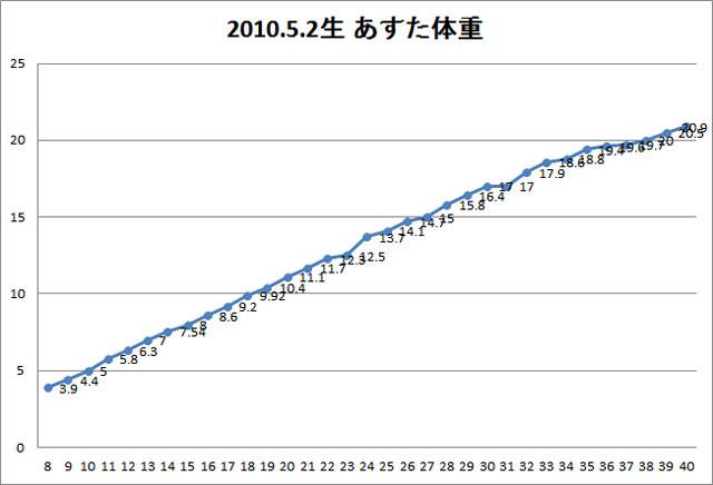 20110207.jpg