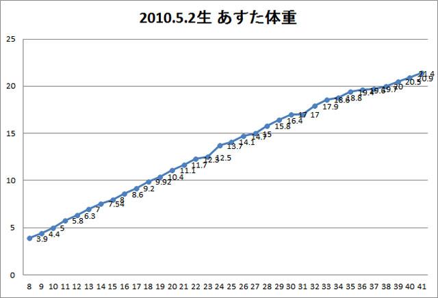 20110214.jpg