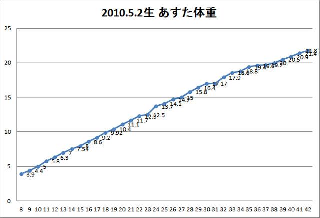 20110220.jpg