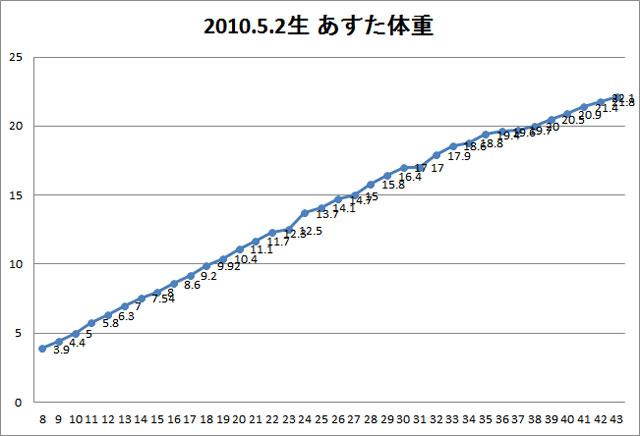 20110228.jpg