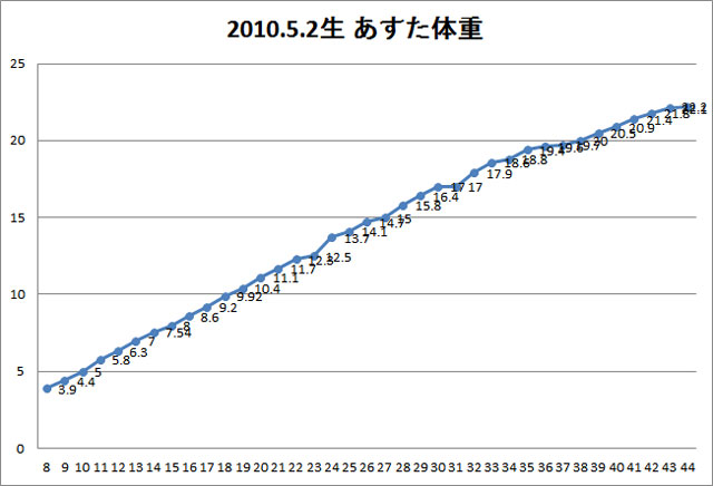 20110307.jpg